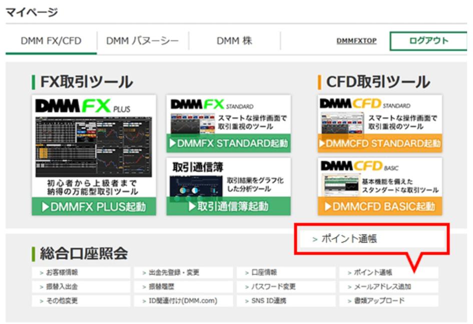 DMMFX キャンぺーン