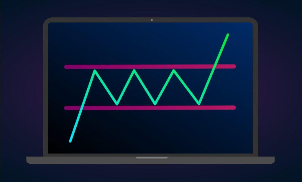 水平線を利用したFXトレード手法